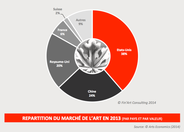 REPARTITION PAYS 2013